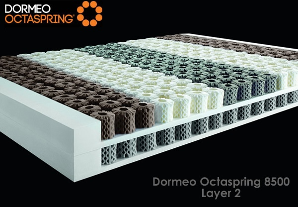 Dormeo Octaspring Matras : Dormeo octaspring 8500 single size mattress best price