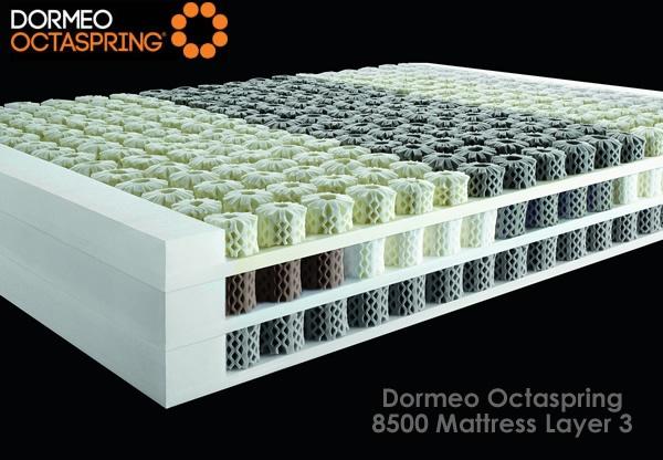 Dormeo Matras Review : Dormeo octaspring single size mattress best price
