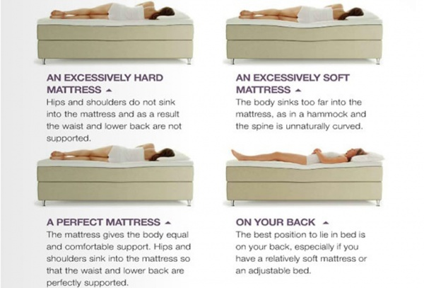 Jensen Supreme Mattress Including TempSmart? Topper